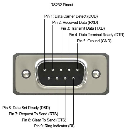 resources verit labs db9 rs232 serial port pinout diagram 1