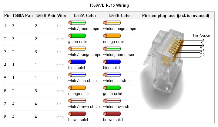rj45_wiring cat5 poe wiring diagram efcaviation com cat5e wiring diagram rj45 pdf at aneh.co